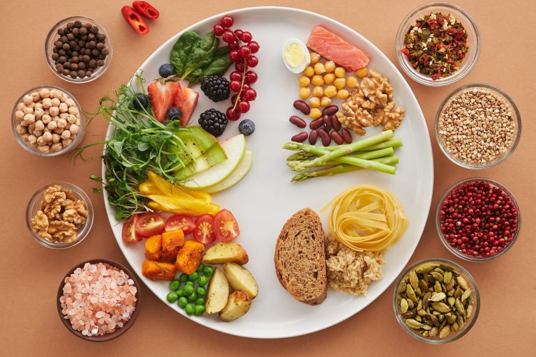 plate with different food groups